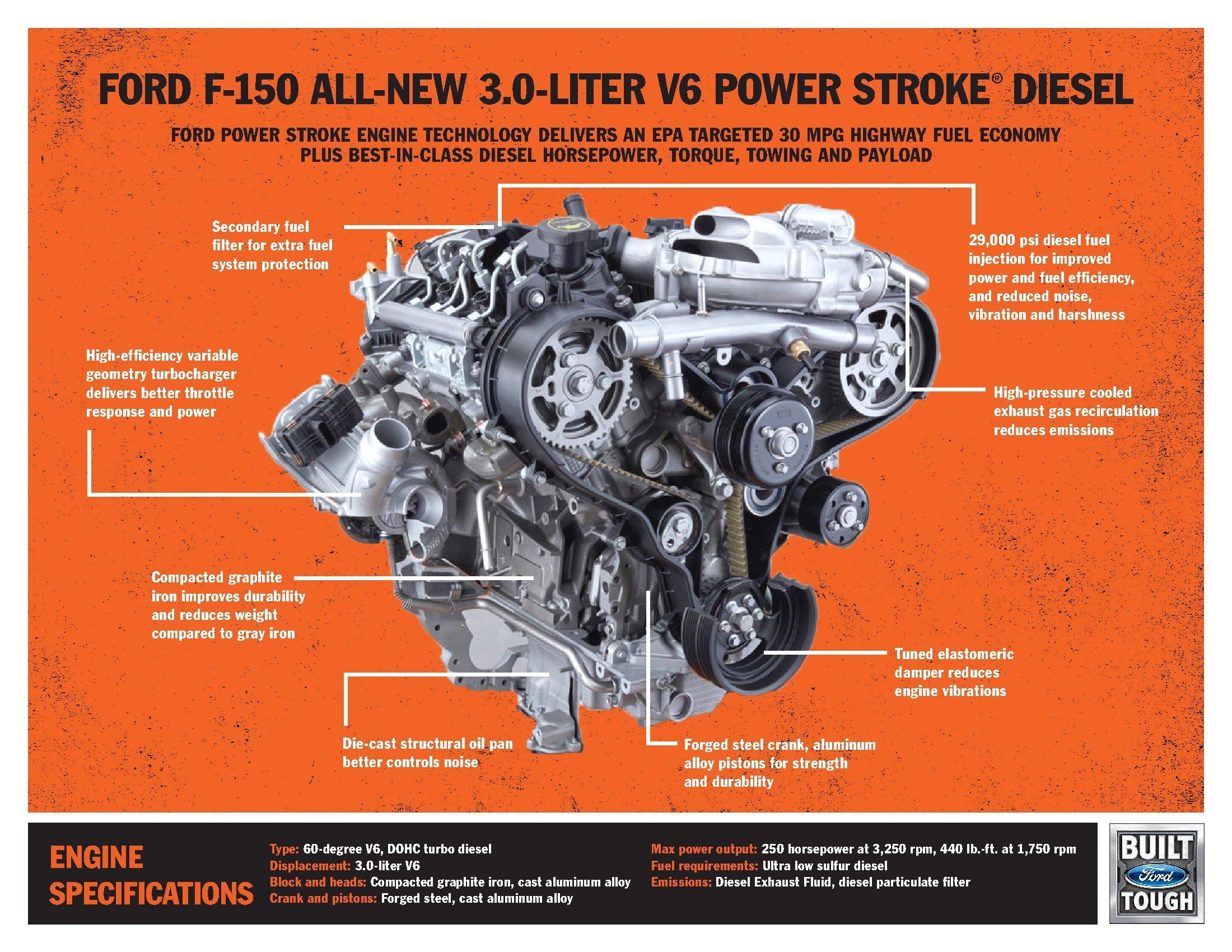 2018 f150 engine factsheet jpg