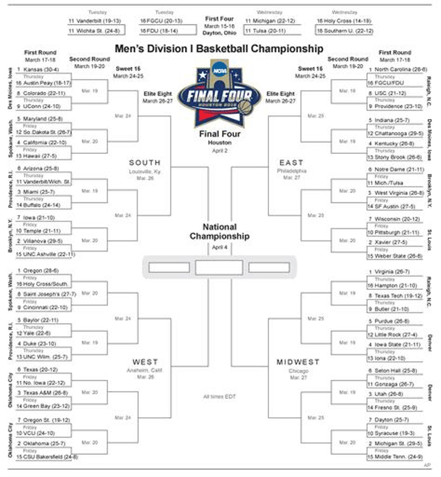 March Madness 2016: Get your printable bracket right here | SILive.com