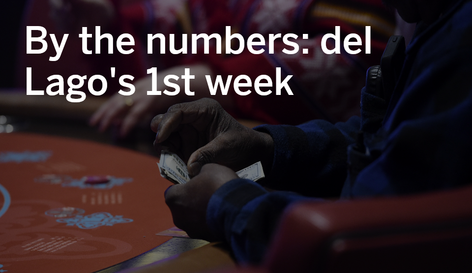 How Did Del Lago Casino Do In Its First Week Numbers Tell