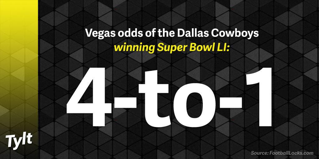 Are the Dallas Cowboys early favorites to win Super Bowl LI?